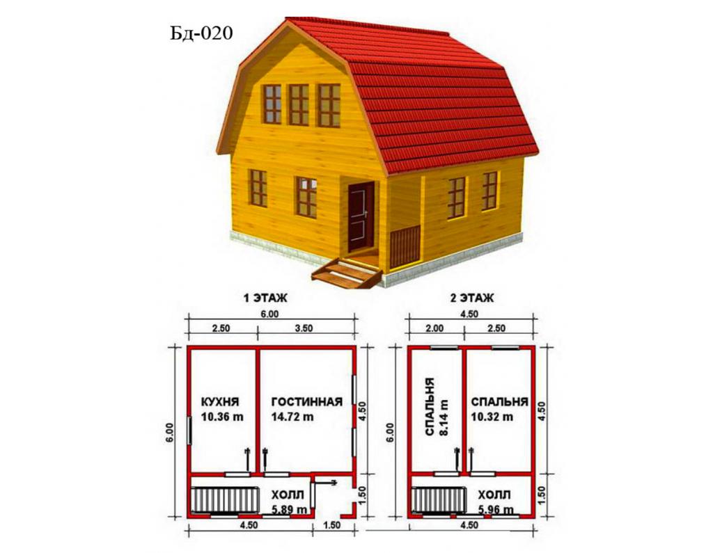 Вариант планировки двухэтажного дома