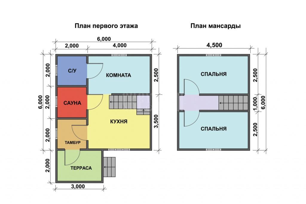 Вариант планировки двухэтажного дома с пристроенной террасой